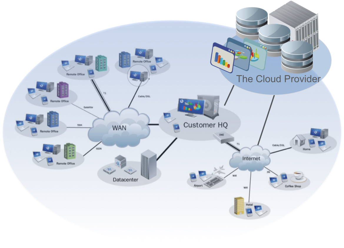 Cloud-Storage-vs-Cloud-Computing