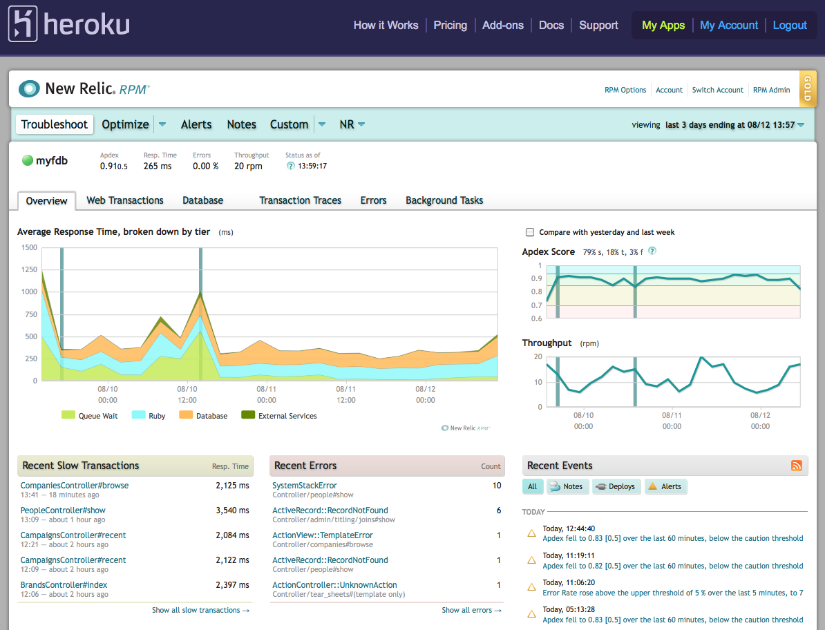 what-is-heroku